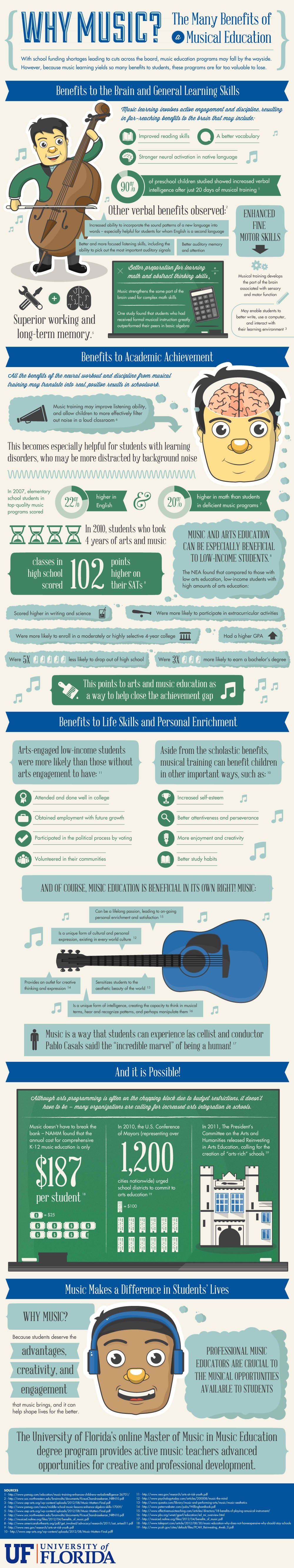 Infographic on many-benefits-of-musical-education